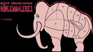 Mammut-Querrippe